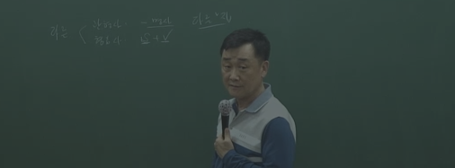 http://ipassnet.co.kr/edu/m_lecture_detail.php?nmode=lec&ps_ctid=16000000&serial=class_pol&ps_goid=1311